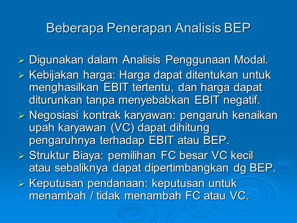 Beberapa Penerapan Analisis BEP
