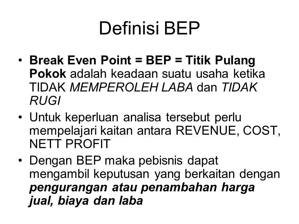 Definisi BEP Break Even Point = BEP = Titik Pulang Pokok adalah keadaan suatu usaha ketika TIDAK MEMPEROLEH LABA dan TIDAK RUGI.