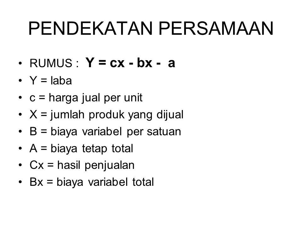 PENDEKATAN PERSAMAAN RUMUS : Y = cx - bx - a Y = laba