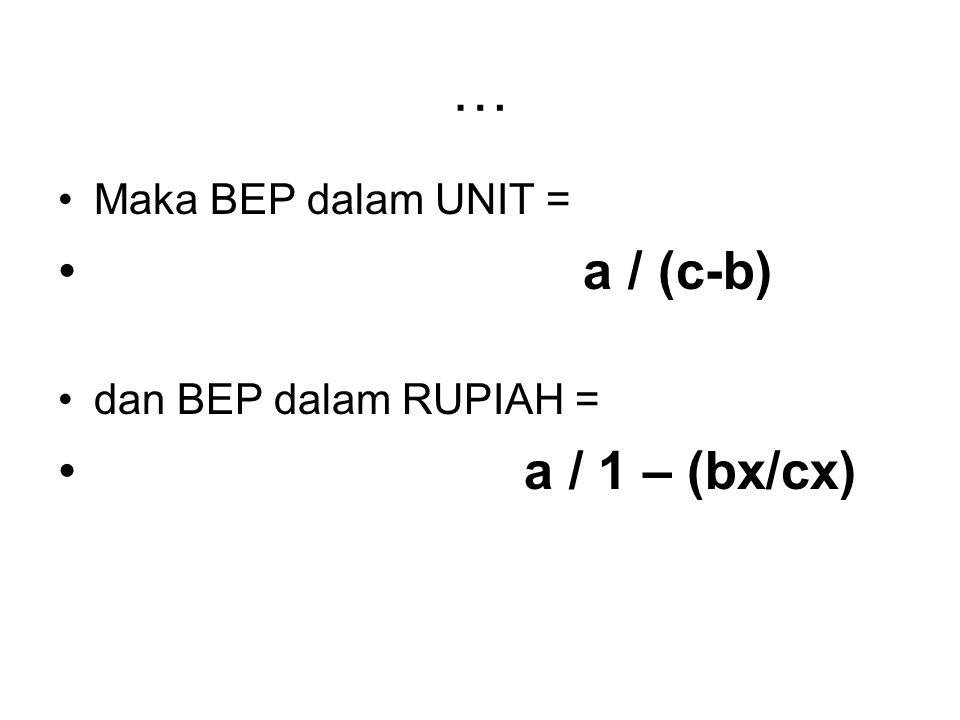… a / (c-b) a / 1 – (bx/cx) Maka BEP dalam UNIT =