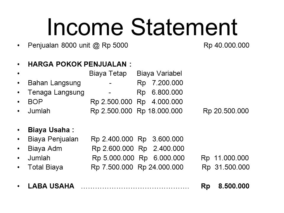 Income Statement Penjualan 8000 unit @ Rp 5000 Rp 40.000.000