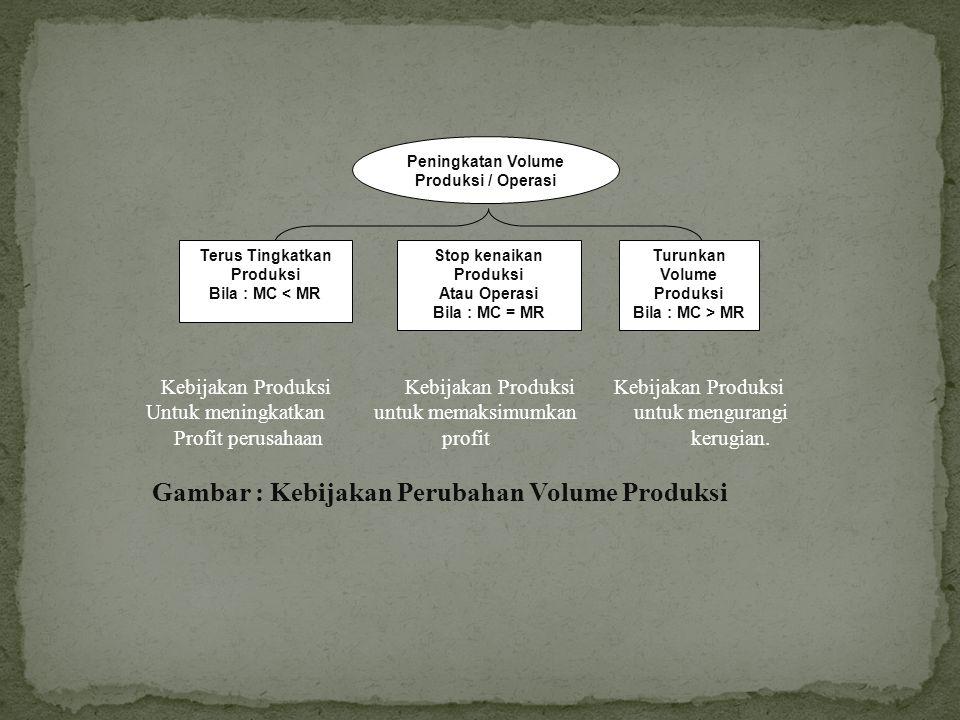 Gambar : Kebijakan Perubahan Volume Produksi