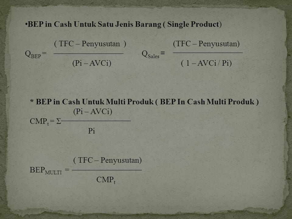 BEP in Cash Untuk Satu Jenis Barang ( Single Product)