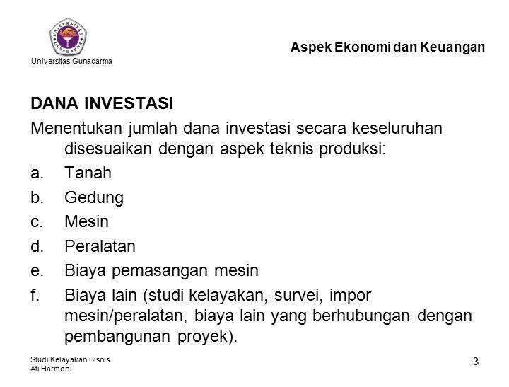 Aspek Ekonomi dan Keuangan