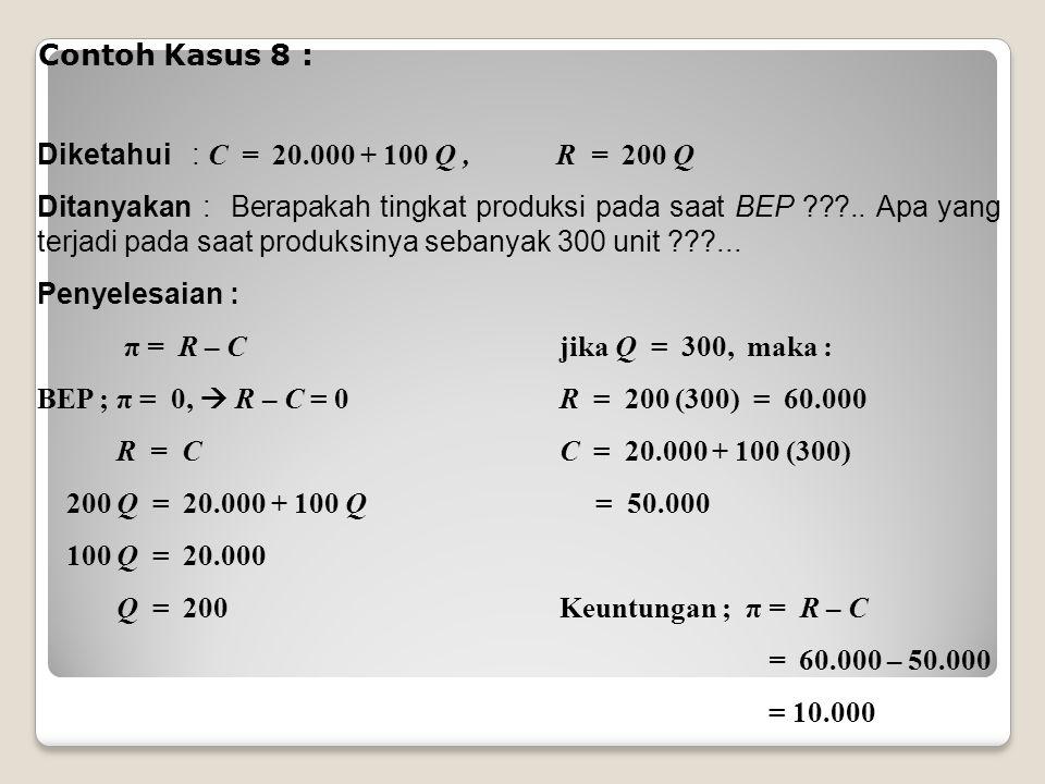 Contoh Kasus 8 : Diketahui : C = 20.000 + 100 Q , R = 200 Q.