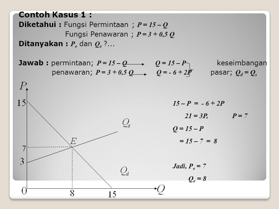 Contoh Kasus 1 : Diketahui : Fungsi Permintaan ; P = 15 – Q