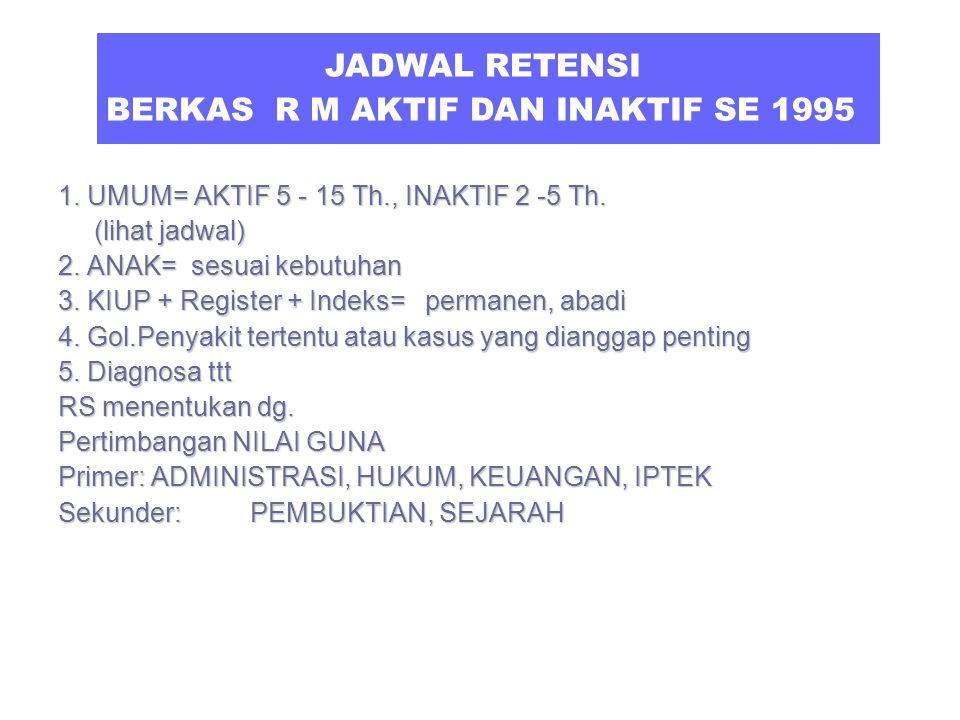 BERKAS R M AKTIF DAN INAKTIF SE 1995
