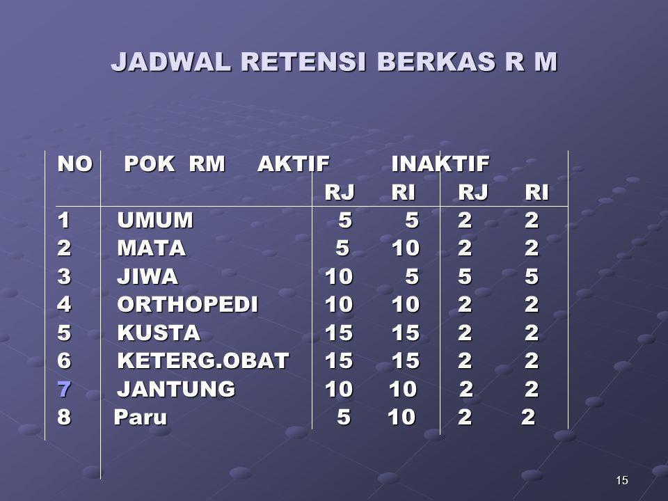 JADWAL RETENSI BERKAS R M
