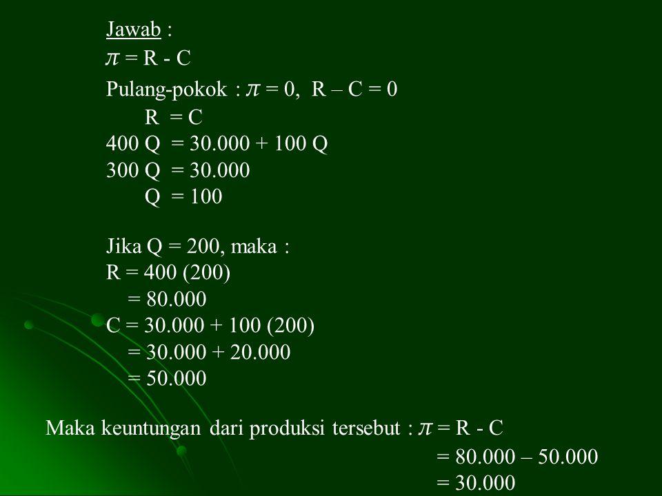 π = R - C Jawab : Pulang-pokok : π = 0, R – C = 0 R = C