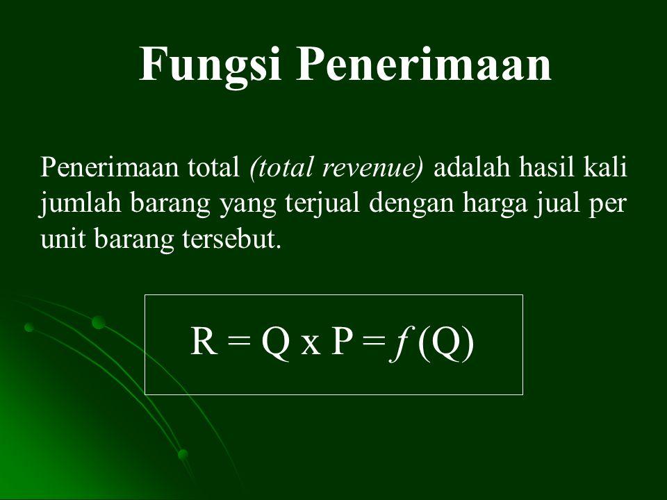 Fungsi Penerimaan R = Q x P = f (Q)