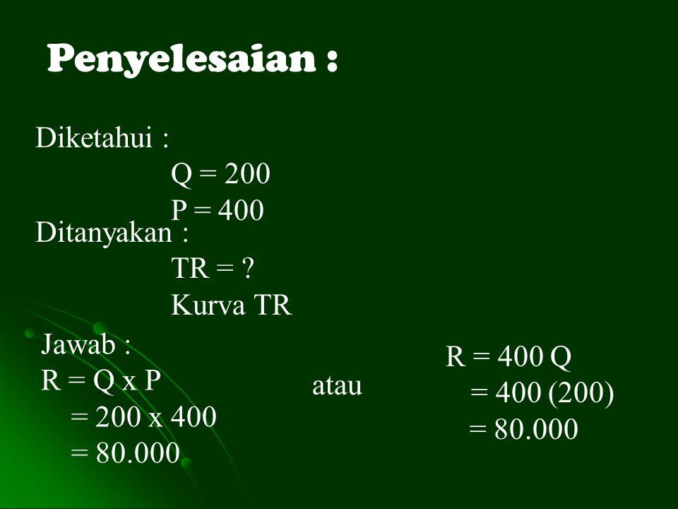 Penyelesaian : Diketahui : Q = 200 P = 400 Ditanyakan : TR =