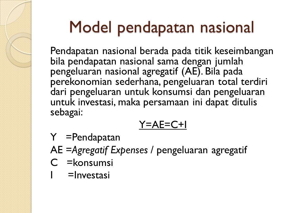Model pendapatan nasional