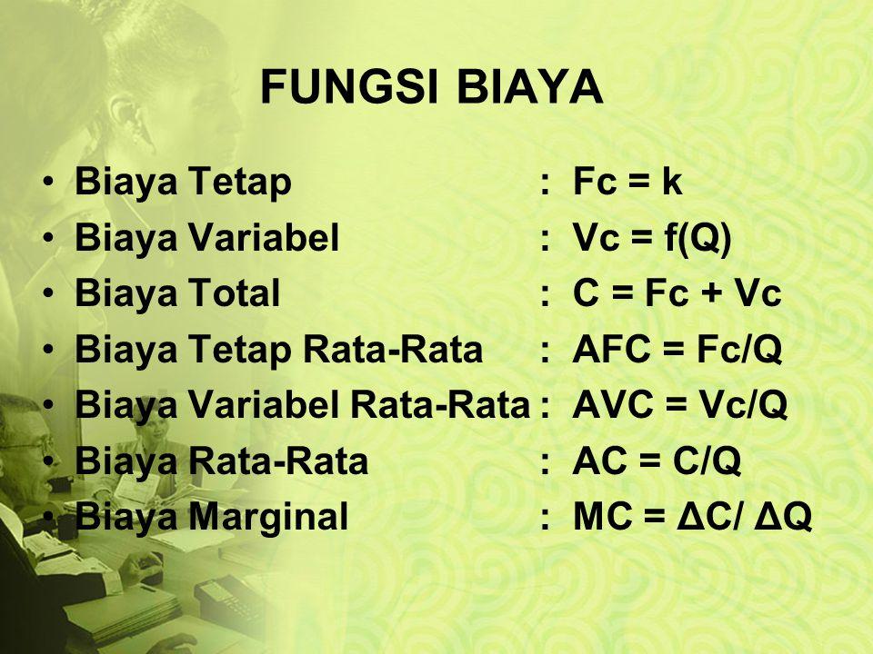 FUNGSI BIAYA Biaya Tetap : Fc = k Biaya Variabel : Vc = f(Q)