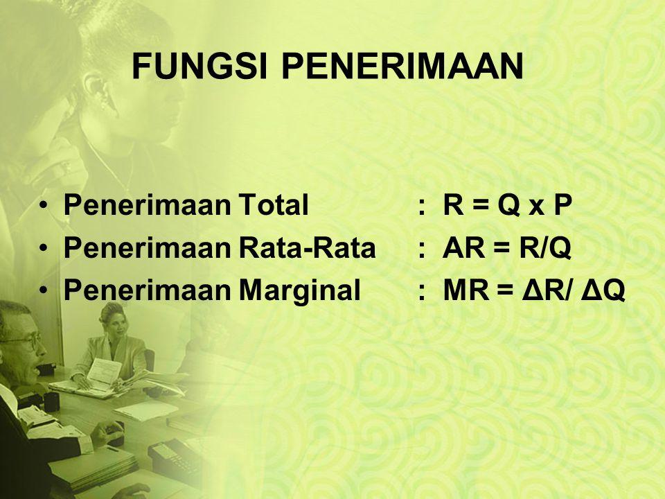 FUNGSI PENERIMAAN Penerimaan Total : R = Q x P