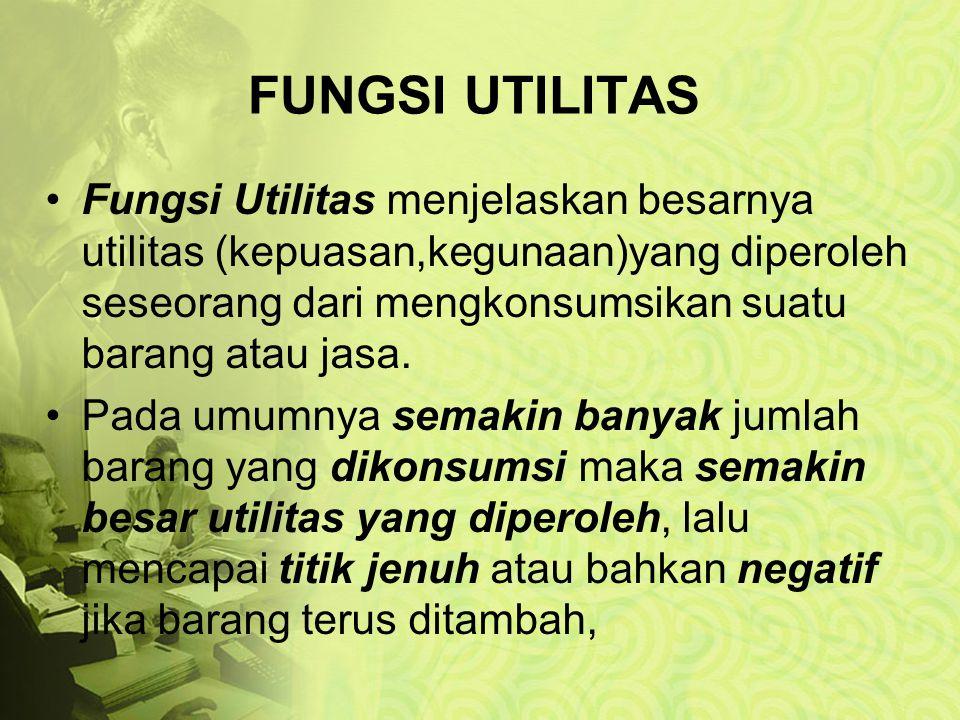 FUNGSI UTILITAS