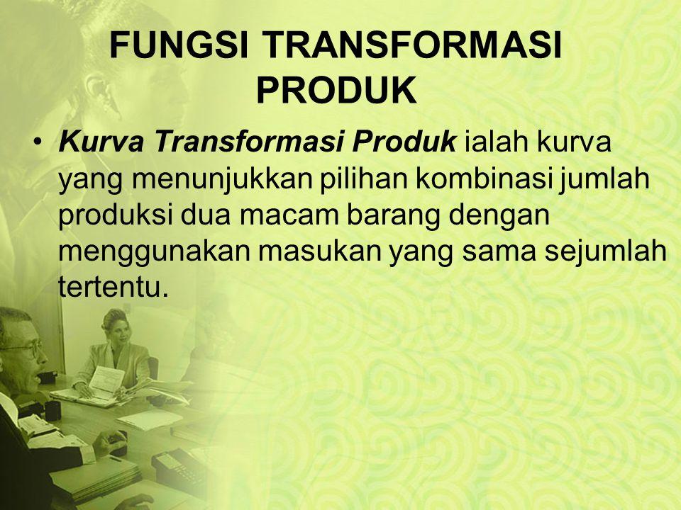 FUNGSI TRANSFORMASI PRODUK