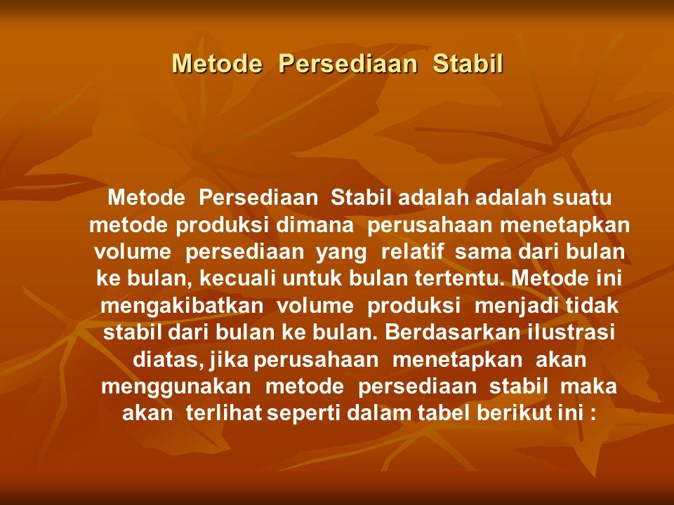Metode Persediaan Stabil