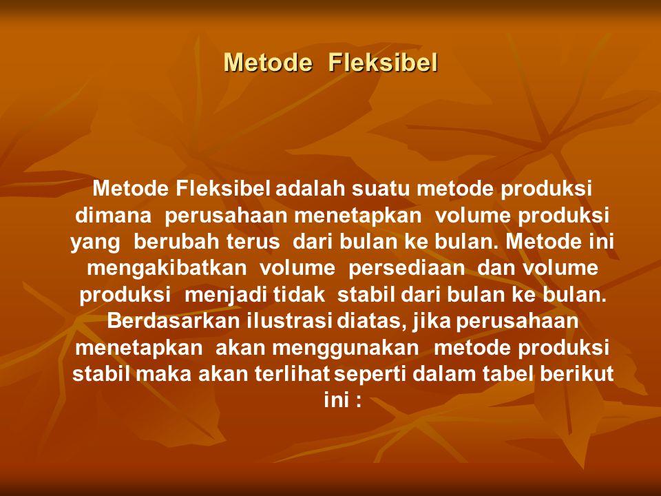 Metode Fleksibel