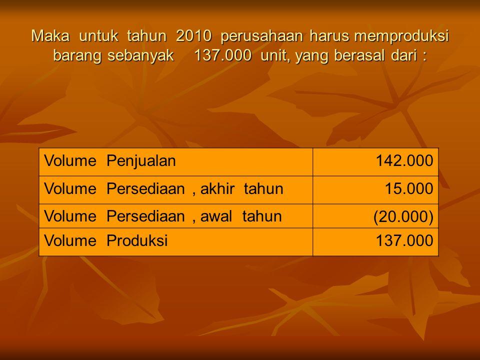 Maka untuk tahun 2010 perusahaan harus memproduksi barang sebanyak 137