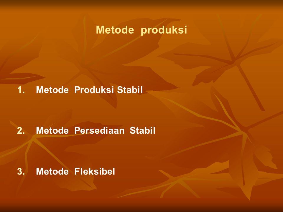 Metode produksi Metode Produksi Stabil Metode Persediaan Stabil