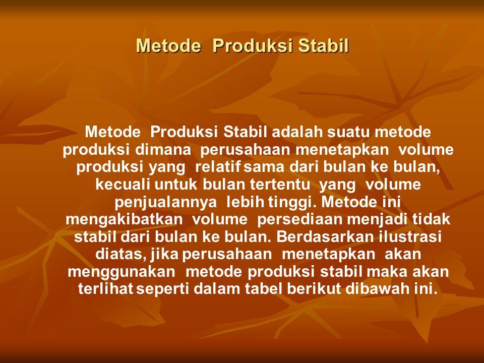 Metode Produksi Stabil