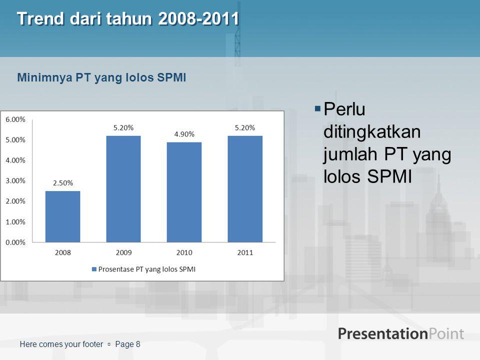 Perlu ditingkatkan jumlah PT yang lolos SPMI