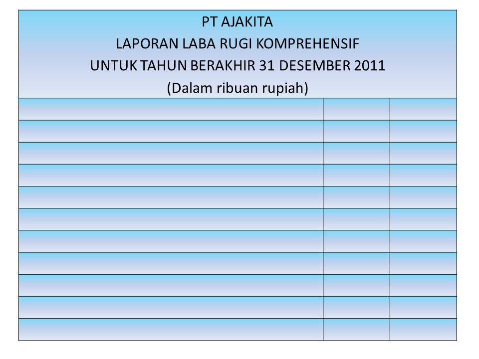 LAPORAN LABA RUGI KOMPREHENSIF UNTUK TAHUN BERAKHIR 31 DESEMBER 2011