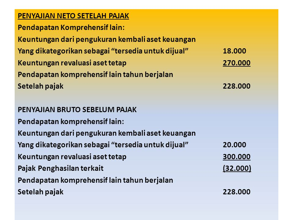 PENYAJIAN NETO SETELAH PAJAK Pendapatan Komprehensif lain: Keuntungan dari pengukuran kembali aset keuangan Yang dikategorikan sebagai tersedia untuk dijual 18.000 Keuntungan revaluasi aset tetap 270.000 Pendapatan komprehensif lain tahun berjalan Setelah pajak 228.000 PENYAJIAN BRUTO SEBELUM PAJAK Pendapatan komprehensif lain: Yang dikategorikan sebagai tersedia untuk dijual 20.000 Keuntungan revaluasi aset tetap 300.000 Pajak Penghasilan terkait (32.000)