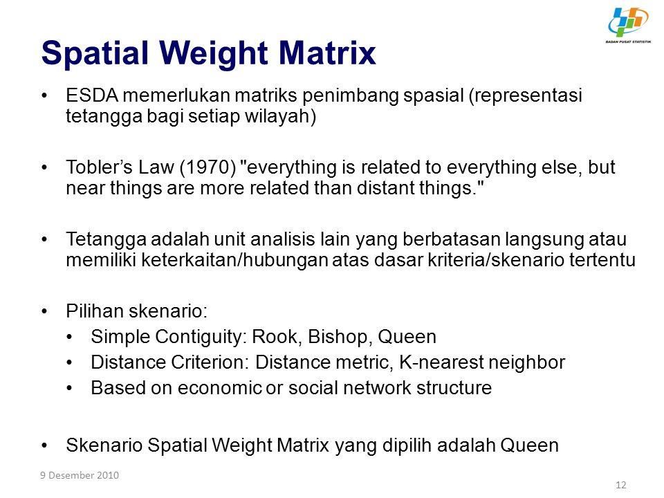 Spatial Weight Matrix ESDA memerlukan matriks penimbang spasial (representasi tetangga bagi setiap wilayah)