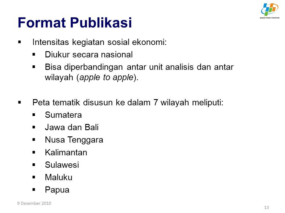 Format Publikasi Intensitas kegiatan sosial ekonomi: