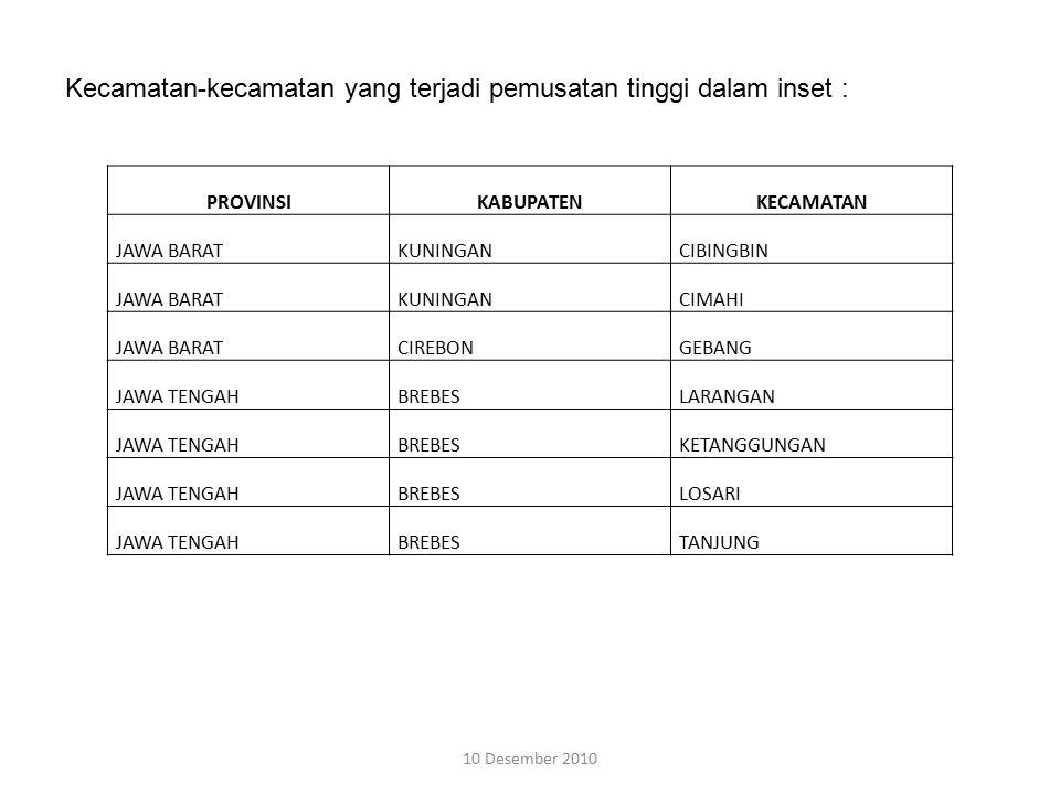 Kecamatan-kecamatan yang terjadi pemusatan tinggi dalam inset :