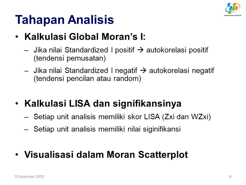 Tahapan Analisis Kalkulasi Global Moran's I: