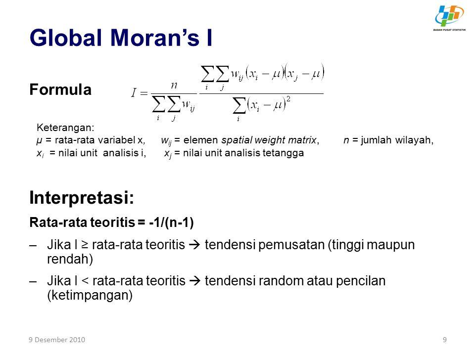 Global Moran's I Interpretasi: Formula Rata-rata teoritis = -1/(n-1)