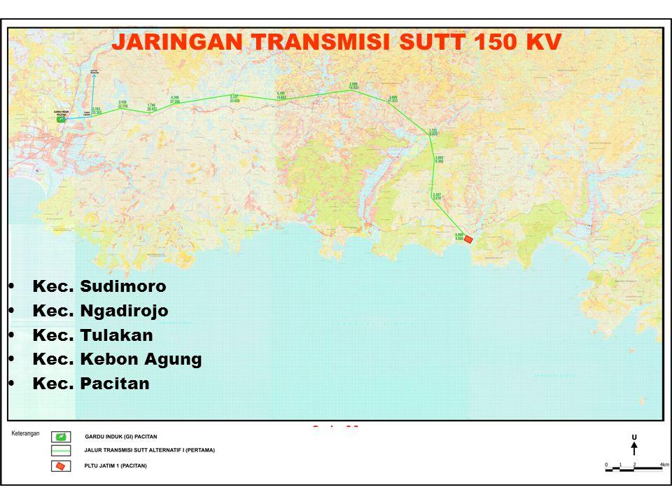 JARINGAN TRANSMISI SUTT 150 KV