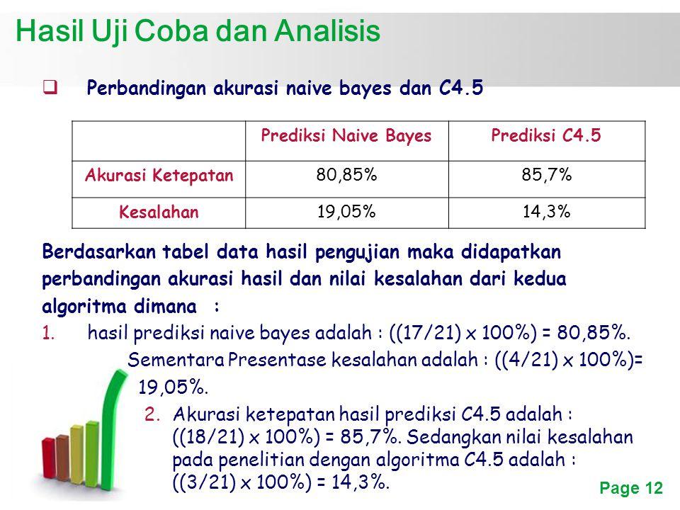 Hasil Uji Coba dan Analisis