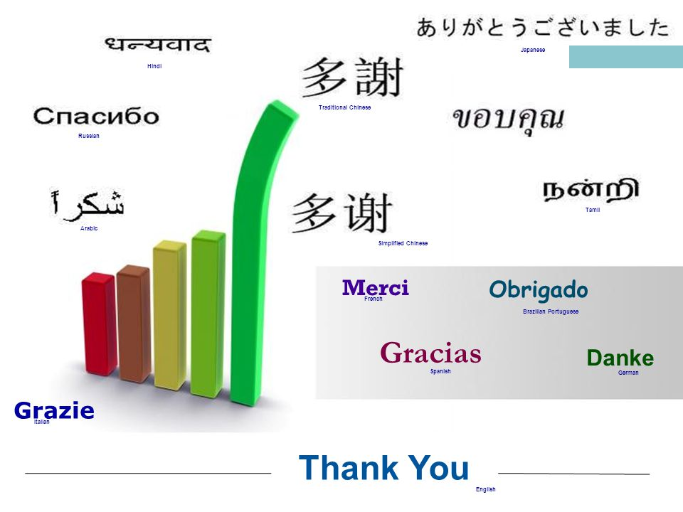 Thank You Gracias Merci Obrigado Danke Grazie Japanese Hindi