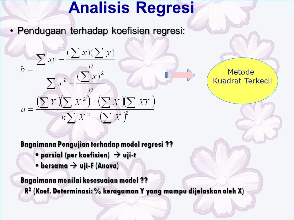 Analisis Regresi Pendugaan terhadap koefisien regresi: