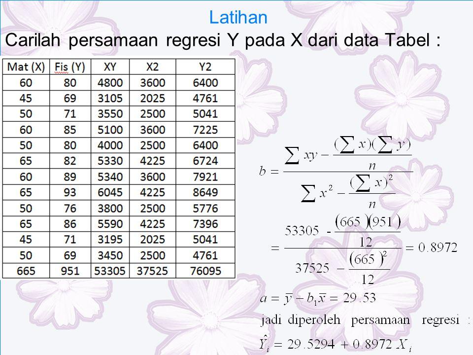 Latihan Carilah persamaan regresi Y pada X dari data Tabel :