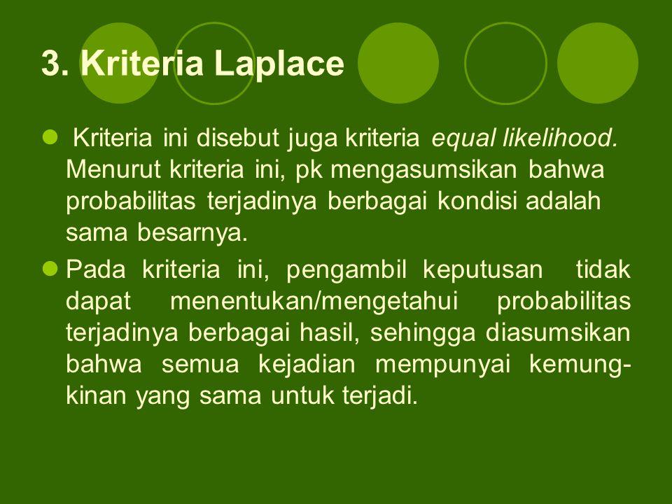 3. Kriteria Laplace