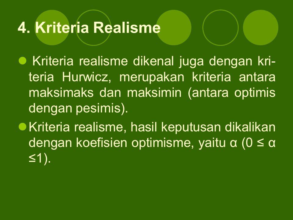 4. Kriteria Realisme