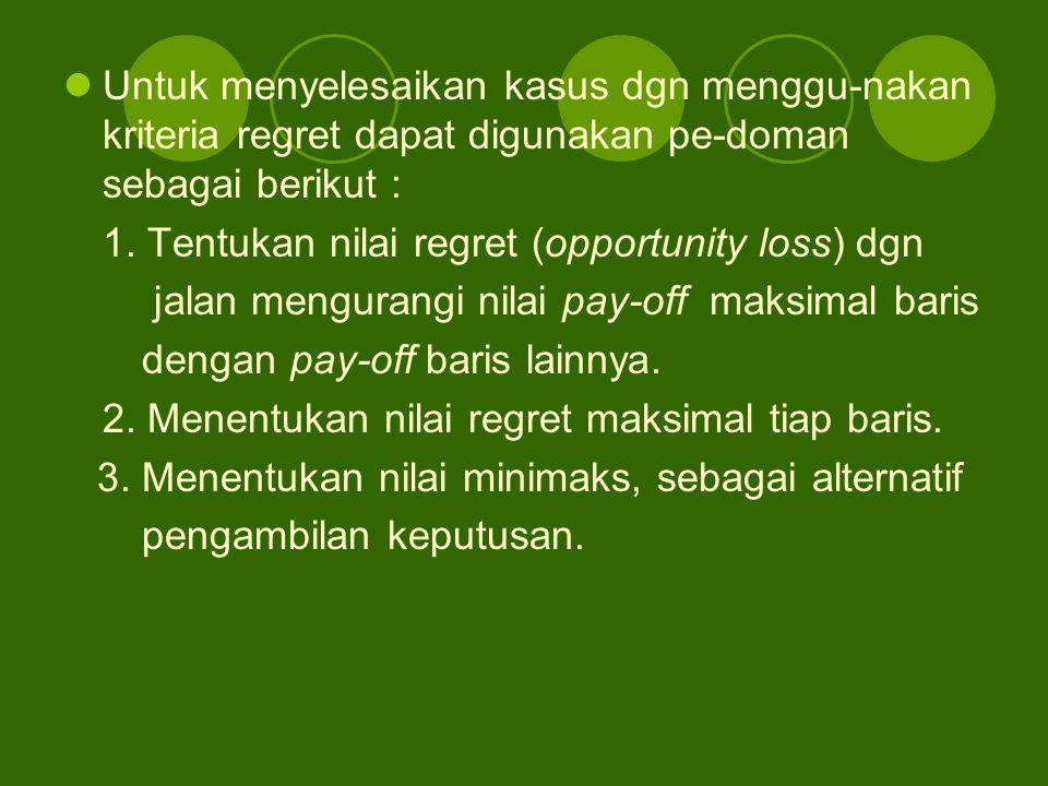 Untuk menyelesaikan kasus dgn menggu-nakan kriteria regret dapat digunakan pe-doman sebagai berikut :