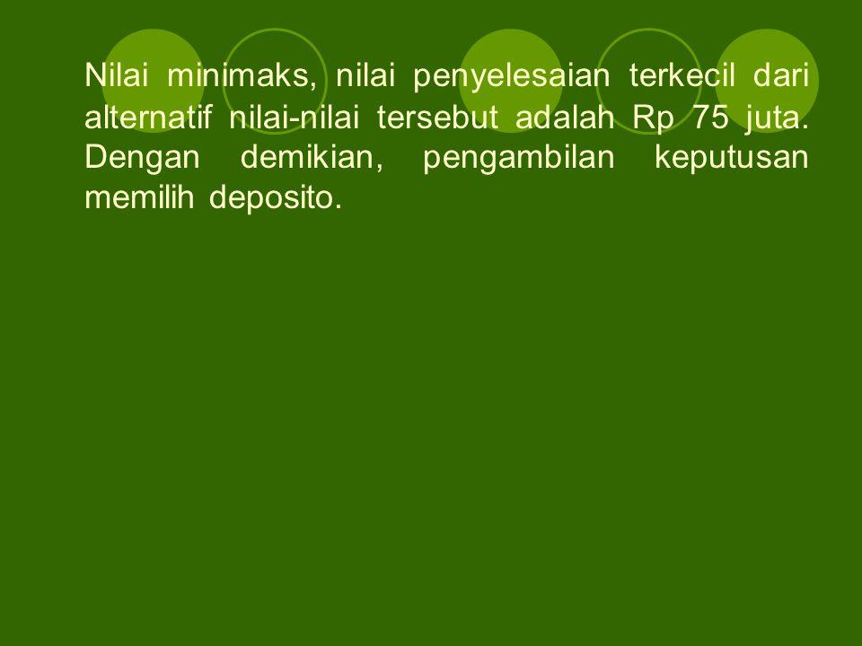 Nilai minimaks, nilai penyelesaian terkecil dari alternatif nilai-nilai tersebut adalah Rp 75 juta.
