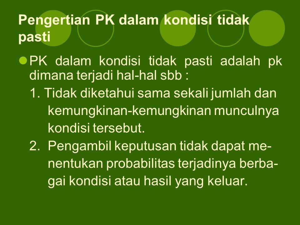 Pengertian PK dalam kondisi tidak pasti