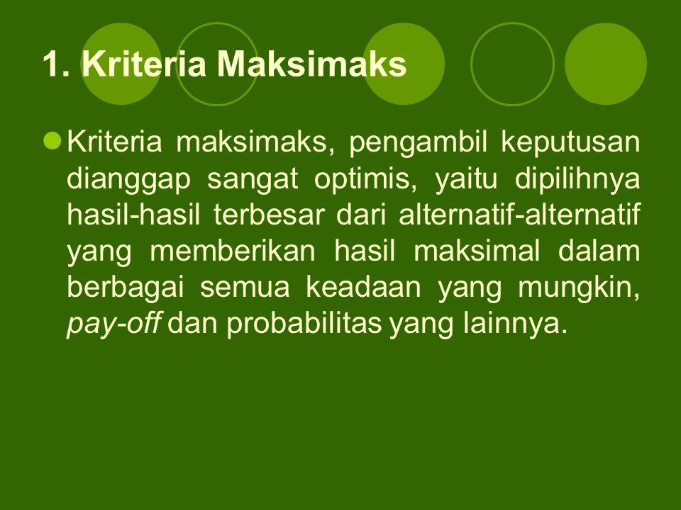 1. Kriteria Maksimaks