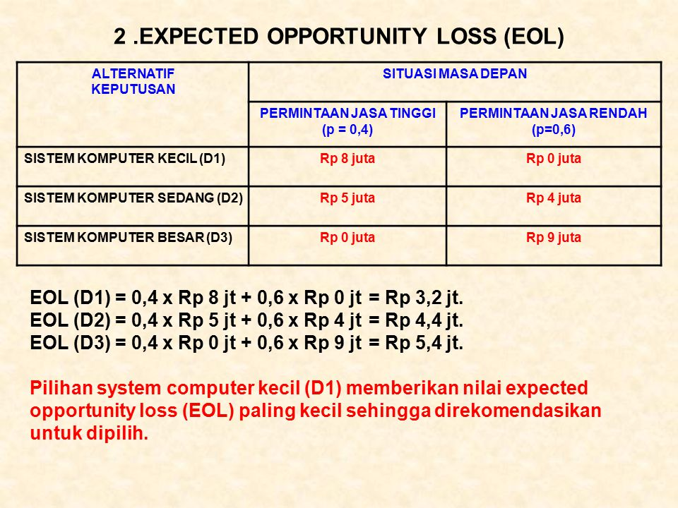 2 .EXPECTED OPPORTUNITY LOSS (EOL)