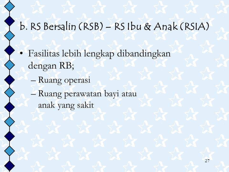 b. RS Bersalin (RSB) – RS Ibu & Anak (RSIA)
