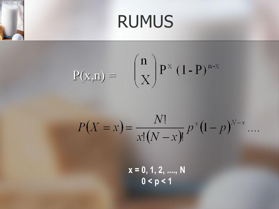 RUMUS P(x,n) = x = 0, 1, 2, ...., N 0 < p < 1