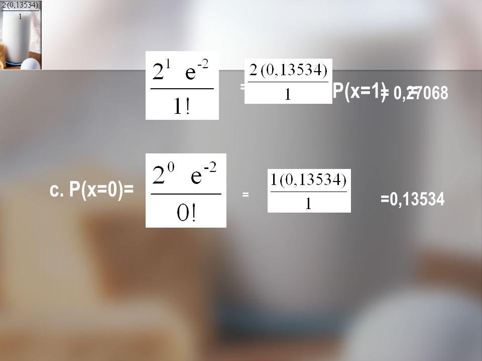 b. P(x=1) = = = 0,27068 c. P(x=0)= = =0,13534