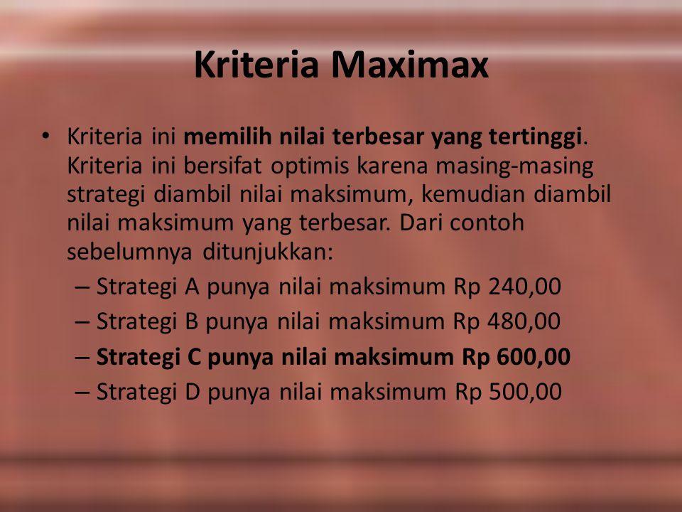 Kriteria Maximax