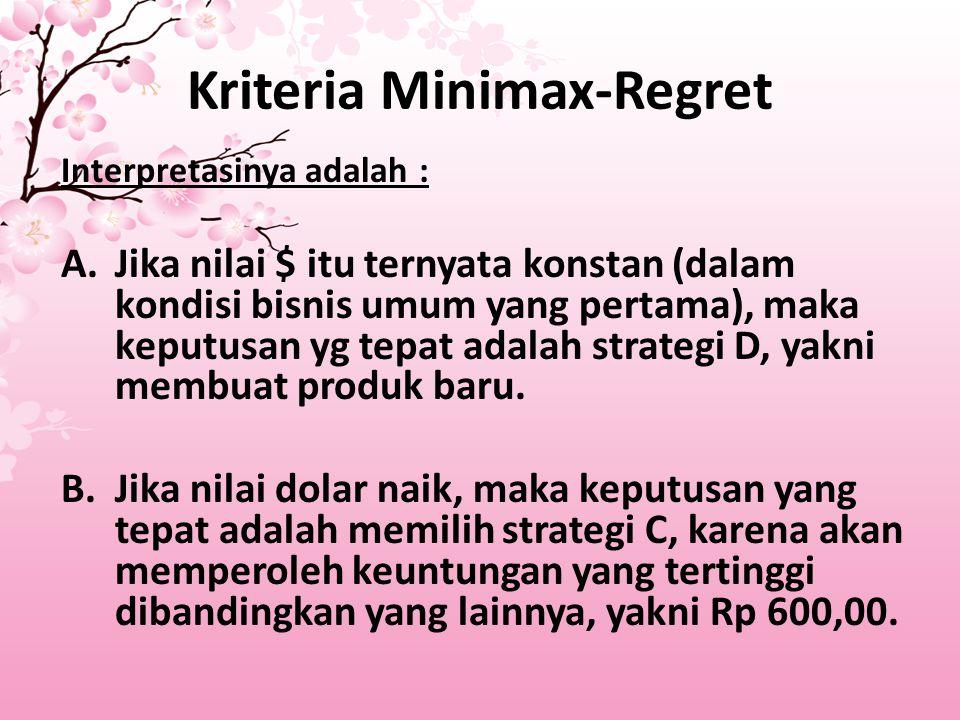 Kriteria Minimax-Regret